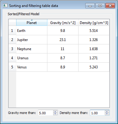 Sorting and filtering table data with QSortFilterProxyModel